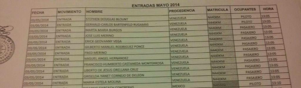 Detalle de entradas de mayo de 2014 incluidas en expediente contra el exfiscal Martínez en el TEG. Se muestra uno de los viajes de los directivos de empresas Alba en el avión N440KM de Enrique Rais.