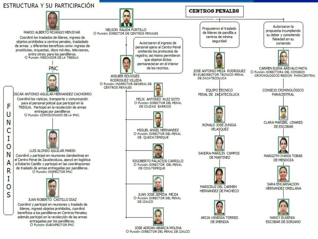 Presentación de la Fiscalía General de la República.