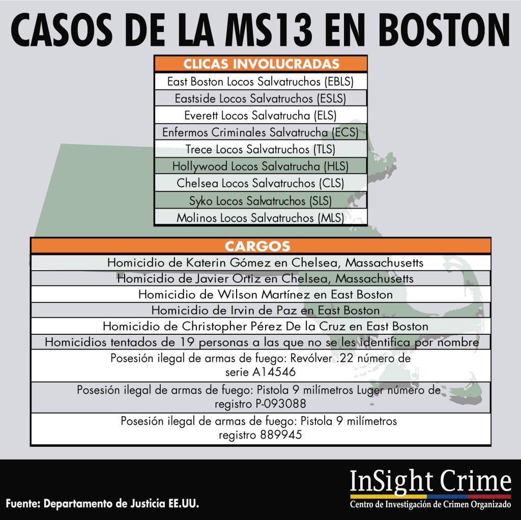 info-ms13-espanol