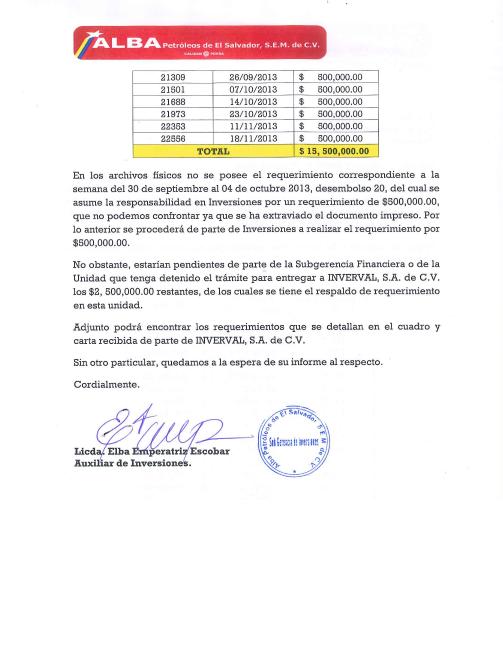 Solicitud de fondos hecha por Inverval para Alba Petróleos. Monto total de lo prestado: 16 millones de dólares en 2012.